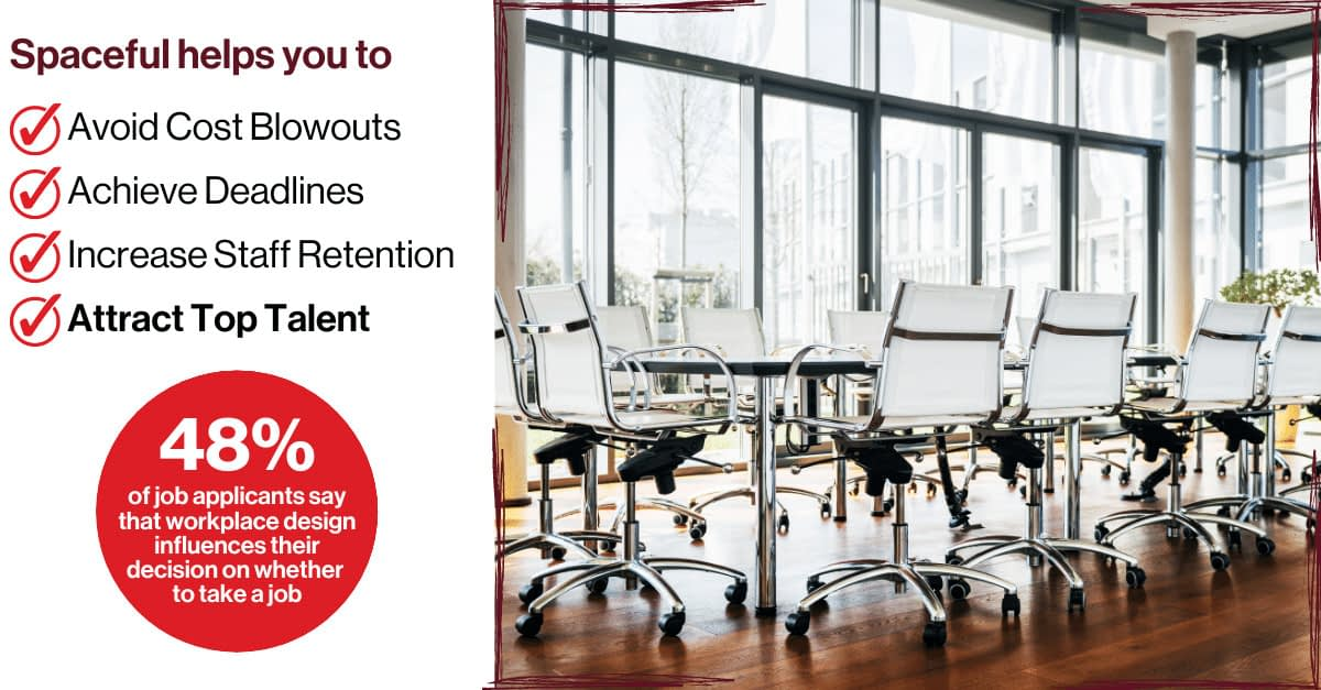 Spaceful - Attract Top Talent from Office Fit Outs